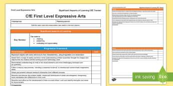 Expressive Arts Significant Aspects of Learning and Progression Framework CfE First Level Tracker-Scottish