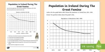 Population in Ireland During The Great Famine Count and Graph Activity Sheet - World Around Us KS2 - Northern Ireland, famine, Ireland, The Great Hunger, blight, potatoes, line gr