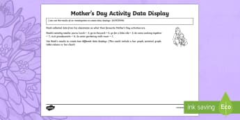 Mother's Day Activity Data Display Activity Sheet - Mother's Day Maths, maths, mother, mother's day, mum, data, data investigation, graph, bar graph,