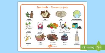 Fairtrade Word Mat English/Spanish - Fairtrade Word Mat - fairtrade, word mar, keyword mat, key words, wordmat, EAL, Spanish, English-Spa