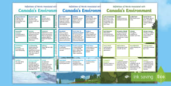 Earth Day in Canada Display Posters - Earth Day, Canada, World, Definitions, Social Studies, Grade 4, Grade 5, Grade 6.