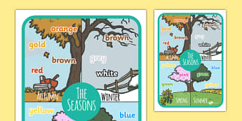 Four Seasons Colours Poster - seasons, weather, colours, display