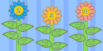 Multiplication Flowers Cut Out Pack - times tables, display, maths, KS1, KS2, facts, working wall,