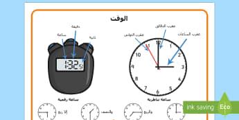 بساط مفردات الوقت - الوقت، قراءة الوقت، الزمن، الإخبار عن الوقت، رياضيات،