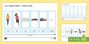 Speed (Typical Values) Sequencing Cards - Sequencing Cards, gcse physics, speed, typical speed, typical transport speed, speed and motion