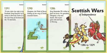 Scottish Wars of Independence Timeline Display Posters - display