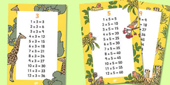 Multiplication Poster Printable - multiply, display, posters, pack
