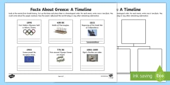 Facts About Greece Timeline Activity Sheets - KS2, facts about Greece, modern Olympic Games, ancient Olympic Games, battle of Thermopylae, Greek W