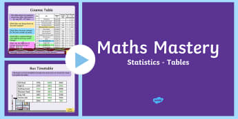Statistics Tables Maths Mastery PowerPoint - maths, mathematics, numeracy, problem solving, addition, add, sum, subtraction, takeaway, minus, num
