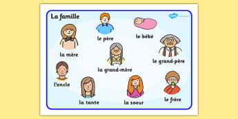 Family Word Mat French - French, francais,  MFL, Ourselves display, mum, dad, brother sister, grandpa, grandma, uncle, aunt, ourselves, granpa