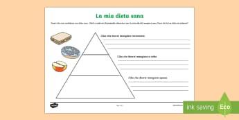 La Piramide della Dieta Salutare - dieta, salutare, alimentazione, cibo, sano, piramide, alimentare, italiano, italian