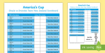 America's Cup Scoreboard Display Poster - America's cup, Auld Mug, Oracle, Emirates team new zealand, sailing, racing
