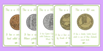 New Zealand Money Coins A4 Display Poster