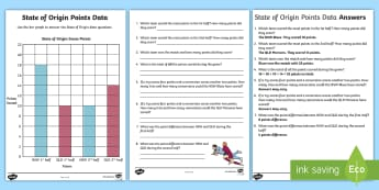 State of Origin Points Data Activity Sheet - worksheet Australian Sporting Events Maths, Year 1, statistics and probability, data representation