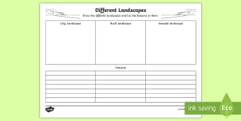 Different Landscapes Activity Sheet - Landscape changes, landscape types, landscape features, landscapes, earth and space, year one Austra