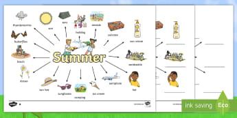 Summer Word Map - seaside, holiday, beach, 6 weeks holiday, seasons