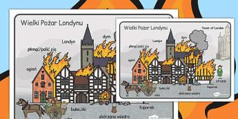 Plansza ze słownictwem Wielki pożar Londynu po polsku - historia , Polish