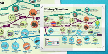 Travel and Transport Timeline Display Poster - timeline, poster, display, travel, transport