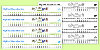 Minibeasts Number Line 0-30 (Detailed Version) -  Numberline, minibeasts, Counting, Numberline, Number line, Counting on, Counting back
