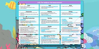 EYFS Enhancement Ideas to Support Teaching on The Rainbow Fish - eyfs, rainbow fish, enhancement, ideas
