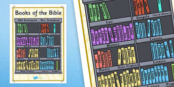 Books of the Bible Display Poster - display poster, display, books, bible