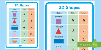 2D Shapes Properties A4 Display Poster - 2S Shape, Shape, Foundation Phase Profile, Numeracy, Wales, Shape activities.,Welsh