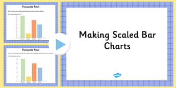 Scaled Bar Charts PowerPoint - scaled bar charts, scaled, bar charts, powerpoint