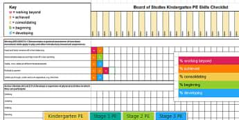 K-6 PE Skills Checklist Spreadsheet - Australian K-6 PE Skills, checklist, board of studies, skills, physical education, syllabus