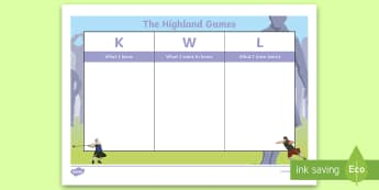 The Highland Games KWL Grid - CfE Social Studies resources, know, want, learn, pre-topic, post-topic, learning,Scottish