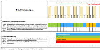 Technologies CfE Third Level Assessment Spreadsheet-Scottish