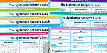 EYFS Lesson Plan and Enhancement Ideas to Support Teaching on The Lighthouse Keeper's Lunch - EYFS, ideas