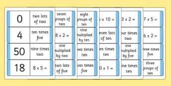 Loop Cards 2, 5 and 10 Times Tables - Loop cards, cards, 2, 5, 10, times, table, multiple, multiples, multiplication, Maths, numbers, numeracy, KS2 often, times table, times tables