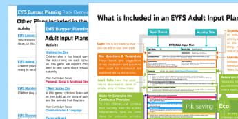 EYFS Bumper Planning Pack Overview to Support Teaching on Dear Zoo - EYFS, Early Years planning, Dear Zoo, Rod Campbell, animals, letter to the zoo.