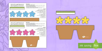 Mother's Day Flowers in Pot Card Craft Arabic/English - EAL Mothers Day Flowers in Pot Card Craft - mothers day, flowers, pot, craft, mum, Arabic-translatio