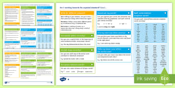 Y2 Writing Assessment I Can Statements with Worked Examples Assessment Pack - Year 2, SATs, assessment, 2017, English, SPaG, GPS, grammar, punctuation, spelling, writing, teacher
