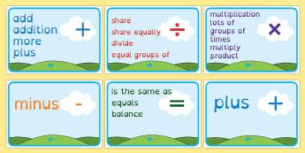 Maths Vocab Signs Posters Dyslexia - maths vocabulary signs, maths vocabulary signs in dyslexia font, maths key words, dyslexia maths display, sen maths