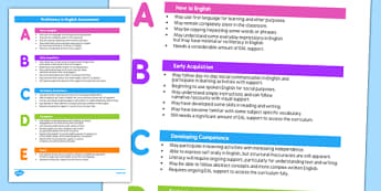 EAL Proficiency in English Assessment Guide