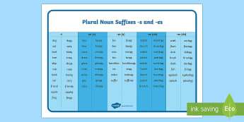 Year 1 SPaG Plural Noun Suffixes  -s and -es Word Mat