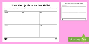 What Was Life like on the Gold Fields? Activity Sheet - Australian colony, ACHASSK108, gold, gold rush, Australian Gold Rush,  ACHASSK109,Australia