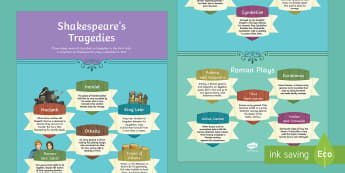 Shakespeare's Tragedies A3 Display Poster - Secondary - Shakespeare's Birthday 23/04/2017, Bard, William Shakespeare, fun Shakespeare, Romeo an