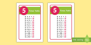 Ikea Tolsby 5 Times Table Prompt Frame