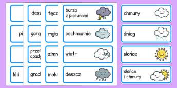 Karty ze słownictwem Pogoda po polsku - przedszkole