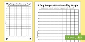 Five Day Temperature Recording Celsius Activity Sheet - weather, days, week, record, graph, UK, Britain, temp, celsius, degrees, worksheet, activity sheet