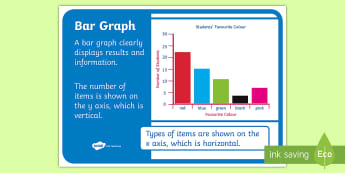 Bar Graph Display Poster - NZ Statistics, data entry, data collection, statistics