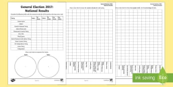 General Election National Results Activity Sheet - UK, british, 2017, pie chart, graphs, worksheet, data, votes