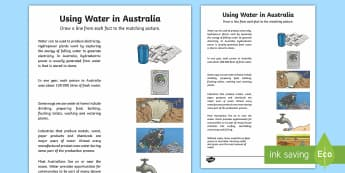 Using Water in Australia Read and Picture Match Activity Sheet-Australia - Water in Australia