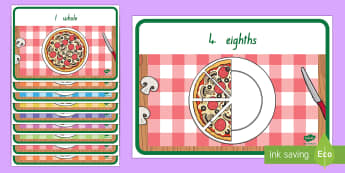 Pizza Fraction Display Posters - New Zealand, maths, fractions, ages 5-7, Years 1-3, pizza, display, display posters