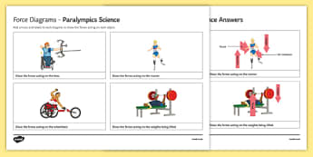 Force Diagrams Olympic Science Activity Sheet, worksheet
