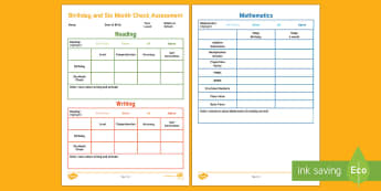 National Standards Six Month and Anniversary Checklist - National Standards, Reading, Writing, Maths, Anniversary, Achievement, assessment, 6 months, outcome