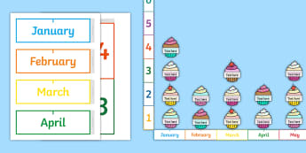 Pictogram Class Birthday Display Pack  - birthday, pictogram, data, analysis, graph, graphs